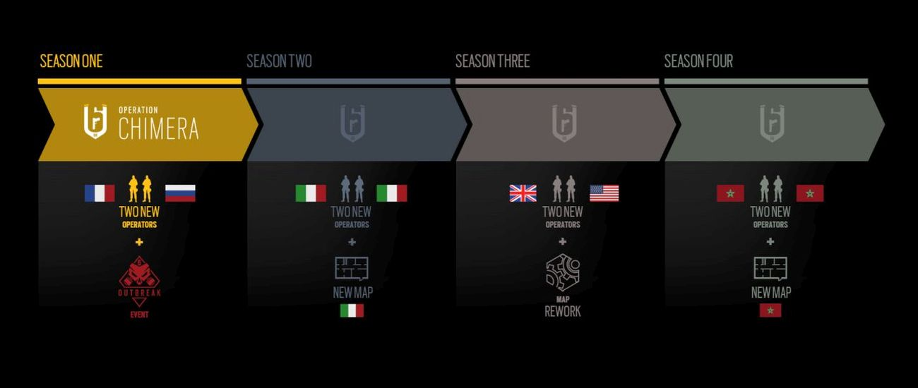Rainbow Six Siege - Year 3 Pass