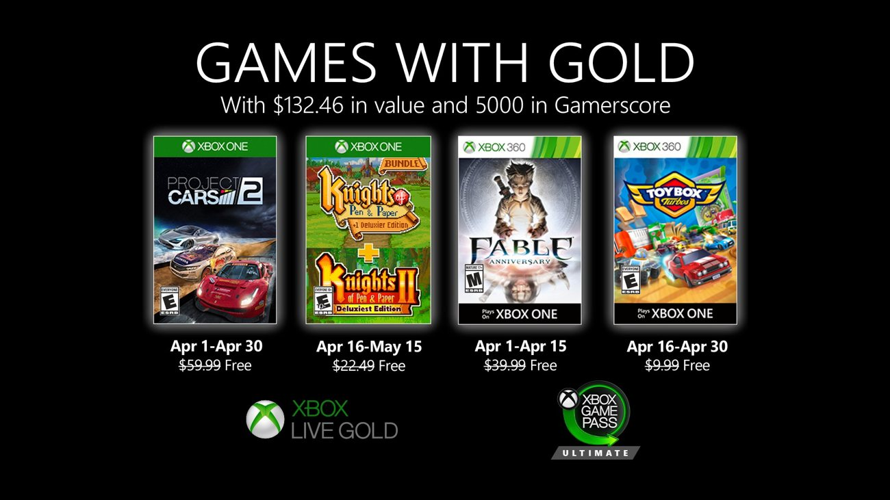Games with Gold - April 2020