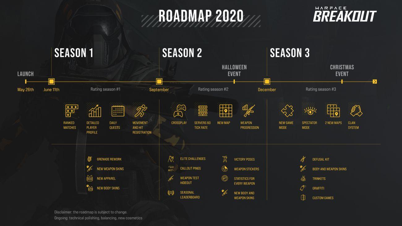 Warface: Breakout Roadmap