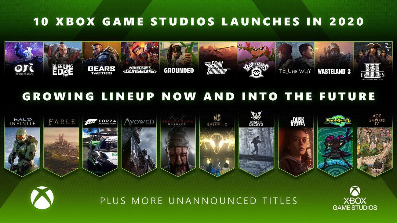 Xbox Game Studios Zukunft