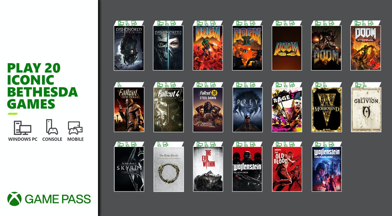 Xbox Game Pass - Bethesda