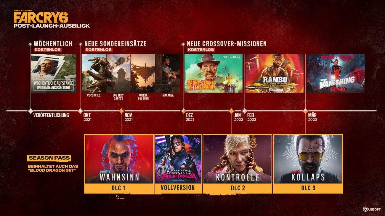 Far Cry 6 - Post-Launch Roadmap